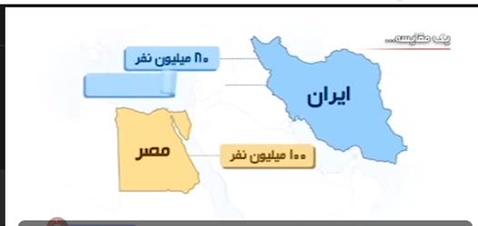 مقایسه اقتصاد ایران و مصر یکی از هم پیمانان آمریکا در منطقه